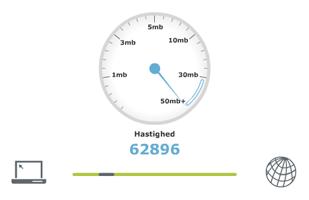 hastighedstest it og telestyrelsen